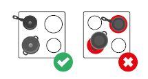 Spisvakt med värmevakt - använd plattorna på rätt sätt.
